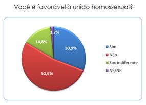 Pesquisa_IPMN_Escolas